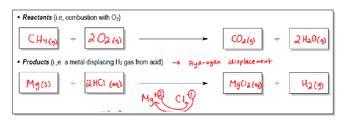 ideal gas law and magnesium Spring lab 1 finding the gas law constant purpose in this experiment, you will produce hydrogen gas, h 2 ,by reacting magnesium with hydrochloric acid according to the following equation.