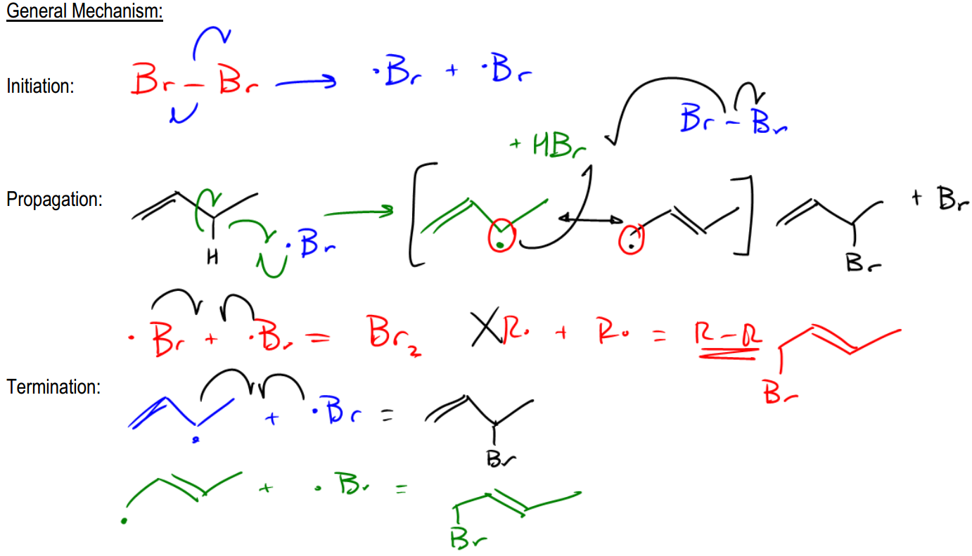 alkane chlorination Halogenation of alkenes electrophiles add to the double bond of alkenes breaking the π bond in contrast to the hydrogenation of alkenes, the addition of molecular bromine or chlorine to.