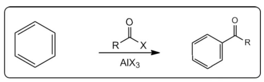 EAS: Friedel-Crafts Acylation Mechanism - Organic | Clutch Prep