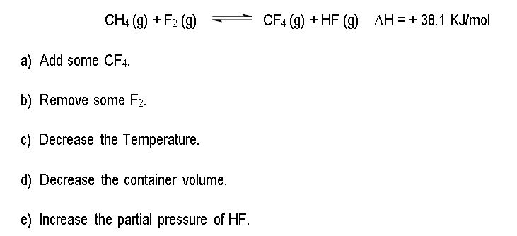 Le Chateliers Principle and Chemical Thermodynamics – Thermodynamics Worksheet