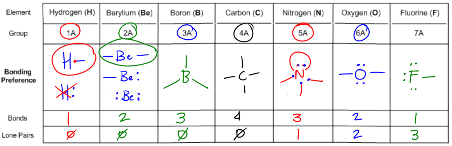 Phosphorus Has Five Valence Electrons And Hydrogen Has One Manual Guide