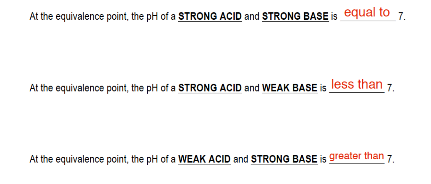Depending On The Types Of Acids And Bases Mixing The Equivalence Point Can  Be Less Than, Greater Than Or Equal To 7