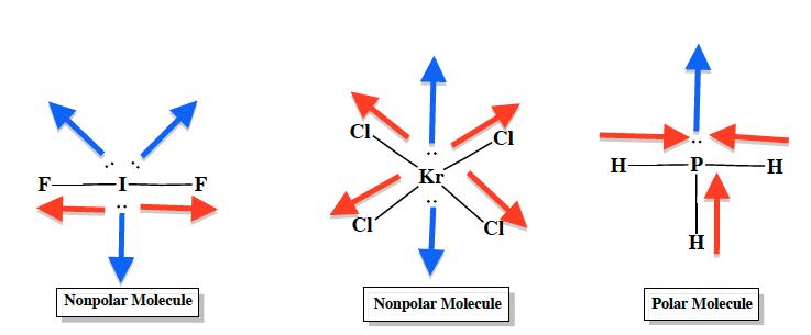 Molecular Polarity Chemistry Video Clutch Prep