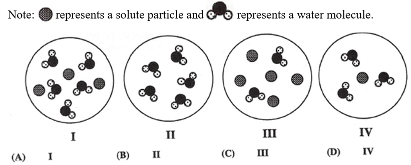 Which Diagram Represents The Most Concentrated Soluti