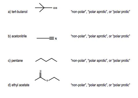 is ethyl acetate polar