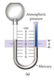 manometer chemistry. given a barometric pressure of75 1.5 mmhg, calculate the of each gas sample as indicated by manometer. manometer chemistry