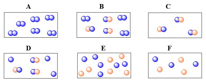 Element Particle Diagram Gas Particle Diagram Wire Diagrams