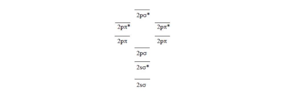 Use The Molecular Orbital Energy Diagram B Clutch Prep