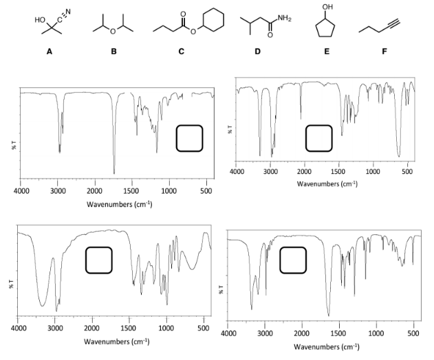 Structure Determination By Ir And Nmr Spectroscopy M