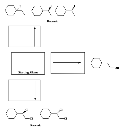 Organic chemistry is a very creative science because