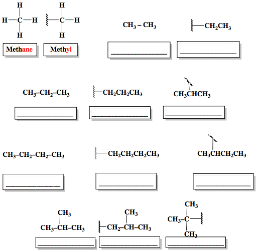 alkane alkene alkyne aromatic additional Gain access to thousands of additional  example sentences are selected automatically from various online news sources to reflect current usage of the word 'alkane.