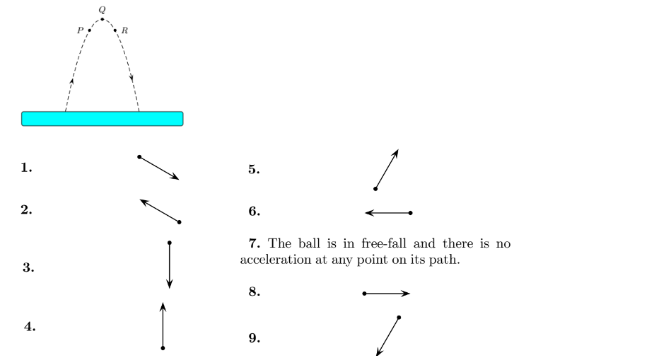 Answer: A ball is thrown and follows the p    | Clutch Prep