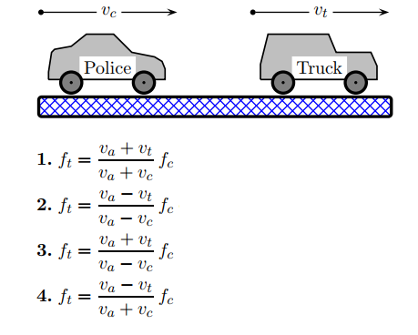 Solution: A police car is traveling at a     | Physics