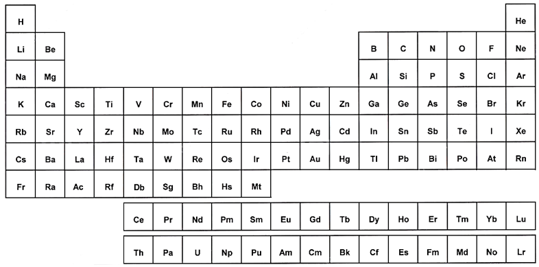 The elements of the periodic table chemistry video clutch prep select all the diatomic elements urtaz Gallery