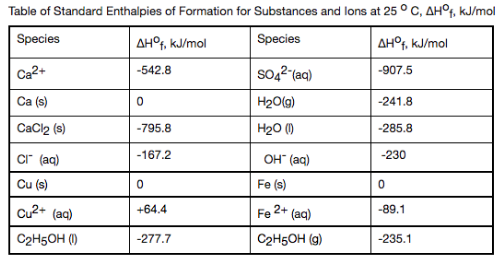 Calculate the enthalpy of reaction (in kJ) for 5 6 g