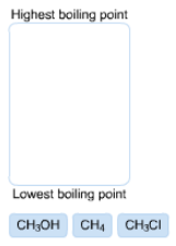 Rank The Following Compounds According To Their Boiling Point Pentane Rank these comp...