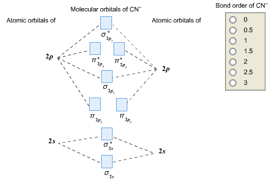 Complete This Molecular Orbital Diagram Fo Clutch Prep