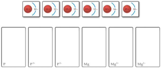 Match each diagram to the atom or ion it r clutch prep solution match each diagram to the atom or ion it represents drag ea ccuart Image collections