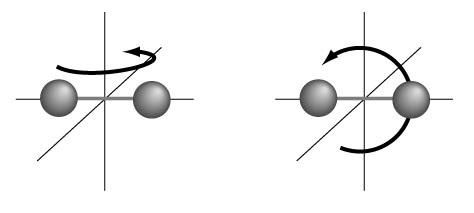 Image result for dumbbell model for diatomic model