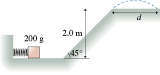 A figure shows a 200-gram block on a level surface next to a compressed spring attached to a wall on the other side. Being released, the spring launches the block toward a 45-degree incline. The incline has a height of 2.0 meters, with a level surface on the top. When the block reaches the top of the incline it sails through the air landing on the level surface at a horizontal distance d from the incline's edge.