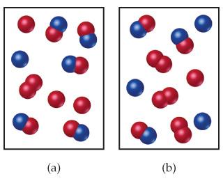 At 300 Kelvin: 3 A, 1 A2, 1 B and 5 AB. At 500 Kelvin: 1 A, 3 A2, 3 B, and 3 AB.