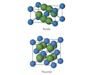 Rutile is a rectangular cuboid with cations at its corners and two rows of three anions inside. Fluorine is a cube with cations at its corners and face centers and anions inside.