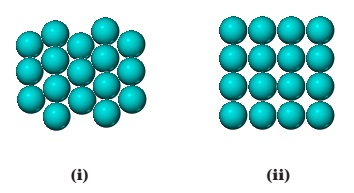 (a) Spheres are arranged in alternating columns of three and four, with spheres in adjacent columns lined up with the spaces between spheres. (b) Spheres are arranged in a square 4 by 4 grid.