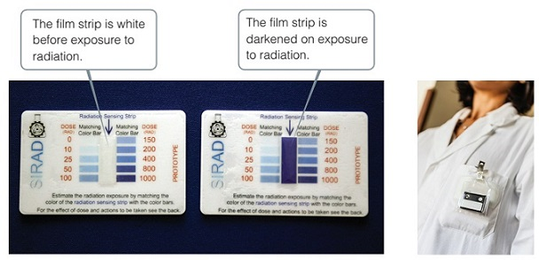 A photograph shows a health care worker wearing a badge with a film strip and radiation scale. The film strip is white before exposure to radiation but darkens upon exposure to radiation.