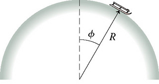 A figure shows a sled atop a hemispherical hill with radius R. As the sled slides down the hill, an angle phi between the radial line pointing towards its current position and the vertical line pointing at the top of the hill is formed.