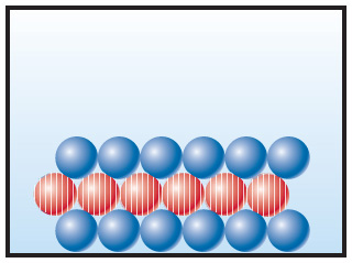 The figure shows 3 rows of spheres. There are 6 blue spheres in the top row, 6 red spheres in the middle row, and 6 blue spheres in the bottom row.