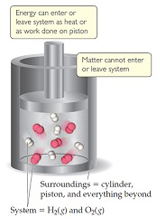 A diagram shows a piston as containing a system consisting of H2 (gas) and O2 (gas).  The surroundings are the cylinder, piston, and everything else.  Energy can enter or leave the system as heat or as work done on the piston, but matter cannot enter or leave the system.