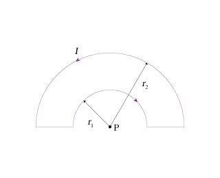 The figure shows a current loop of a semicircular arc shape. The inner radius is r subscript 1 baseline. The outer radius is r subscript 2 baseline. The semicircular segments are connected by horizontal segments. The current I flows counterclockwise through the loop. Point P is marked at the center of the curvatures, below the loop.