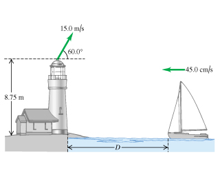The ship is approaching the dock at 45.0 centimeters per second. The distance between the ship and the dock is labeled as D. The equipment is thrown from the top of the 8.75 meters high tower at the edge of the water in the direction of the ship. It is thrown with velocity of 15.0 meters per second at 60.0 degrees above the horizontal.
