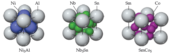 Ni3Al has Al atoms as the corners of a cube. Within the cube are Ni atoms. Nb3Sn has Sn atoms as the corners of a cube. Within the cube are Nb atoms. SmCo5 has Sm atoms as the corners of a cube. Within the cube are 9 Co atoms.