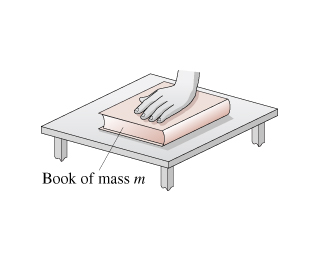A figure depicts a hand pressing downward on a book of mass m lying on a table.