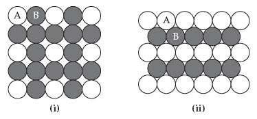 (i) A 5 by 5 grid of spheres, with alternating rows alternating between A and B spheres. Adjacent rows are all B spheres. (ii) Rows of six spheres are all type A and alternate with rows of five spheres that are all type B.