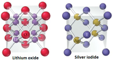 The figure shows 2 unit cells: one for lithium oxide and the other for silver iodide. Lithium oxide unit cell has oxygen atoms at the corners of the cube and also in the center of each face of the cube. There are 8 lithium atoms as well: each of them is connected to 1 oxygen atom in the corner and 3 oxygen atoms in the faces. Silver iodide unit cell has iodine atoms at the corners of the cube and also in the center of each face of the cube. There are also 4 silver atoms as well: each of them is connected to 1 oxygen atom in the corner and 3 oxygen atoms in the faces. 2 of silver atoms are located in the upper part of the unit cell, and 2 other atoms are in the lower part of it.
