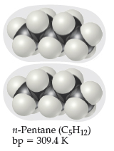 A model shows n-Pentane (C5H12), which is a linear chain of carbon and hydrogen. Its boiling point is 309.4 Kelvin. Linear molecules have larger surface area that enhances intermolecular contact and increases dispersion force.