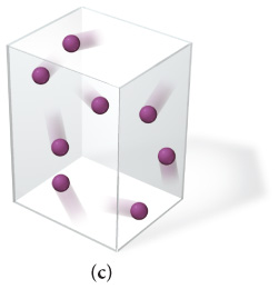 The figure labeled C shows a cube of the same size. It contains 8 big-sized molecules of gas.