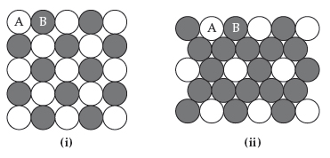 (i) A 5 by 5 square grid of spheres with spheres alternating between A and B. (ii) Layers consisting of alternating rows of six or five spheres. Layers with 6 spheres alternate between A and B; layers with five spheres are all B.