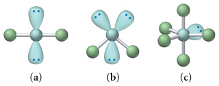 The figure shows 3 ball-and-stick molecular geometries. Geometry A has a central atom, 1 atom to the left of it and the other to the right. 1 lone pair is above the central atom, and another is below. Lone pairs are in the plane perpendicular to 3 first-mentioned atoms. Geometry B has a central atom and 2 atoms attached to it. There are also 3 lone pairs at the central atom, and they all are in the same plane as 2 first-mentioned atoms. Geometry C has a central atom with 2 atoms attached to it: one above and one below. Also, it has 3 atoms attached and a lone pair in the plane perpendicular to the plane of the 3 first-mentioned atoms.