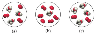 Three space-filling molecular diagrams labeled a, b, and c. Diagram a is a collection of three molecules composed of a black and red sphere combined surrounded by four smaller white spheres (one on the red sphere and three on the black sphere), and three molecules composed of two red spheres combined. Diagram b is a collection of one molecule composed of a black and red sphere combined surrounded by four smaller white spheres (one on the red sphere and three on the black sphere), and six molecules composed of two red spheres combined. Diagram c is a collection of four molecules composed of a black and red sphere combined surrounded by four smaller white spheres (one on the red sphere and three on the black sphere), and two molecules composed of two red spheres combined.