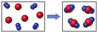 Reactant A is two bonded atoms, while reactant B is a single atom. 4 reactant A plus 4 reactant B go to 4 product molecules, which are all two reactant A spheres bonded to one reactant B sphere.