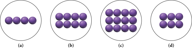 Four images: a, b, c, and d. Image a depicts four purple spheres. Image b depicts eight purple spheres. Image c depicts twelve purple spheres. Image d depicts six purple spheres.