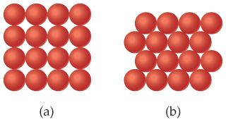 "(A) 16 atoms are arranged in a square grid of four rows of four atoms. (B) 16 atoms are arranged in four rows of four, but each row is offset so that the atoms below fit ""between"" the atoms above rather than directly below them."