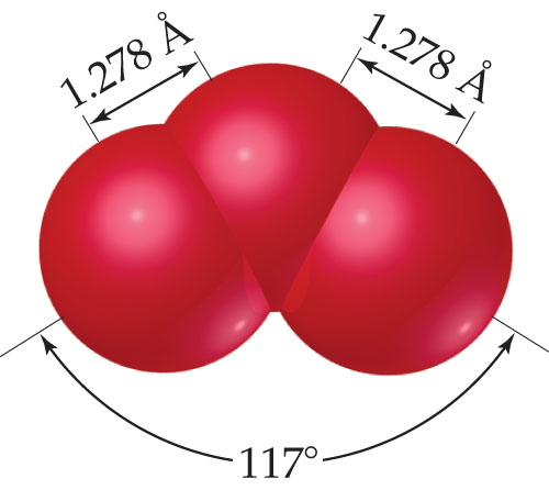 A diagram shows Ozone as a central O fused to O on either side; the molecule forms an angle.  The distance between the central O and each other O is 1.278 angstroms, and the angle between the O atoms is 117 degrees.