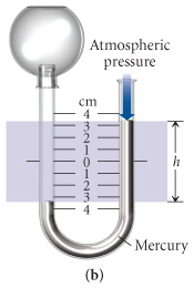 A manometer with a height of positive three point four centimeters on the atmospheric side and negative three point four centimeters on the side exposed to the gas sample.
