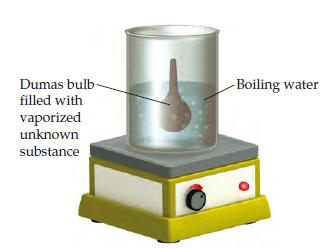 A diagram shows a flask of boiling water on a hot surface. A Dumas bulb filled with a vaporized unknown substance is immersed in the boiling water.