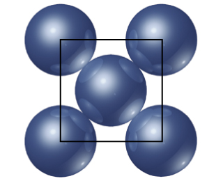 The figure shows a square face of a face-centered cubic unit cell, where four atoms are located in the corners and one atom is in the center. The atom in the center of the face is in contact with the corner atoms.