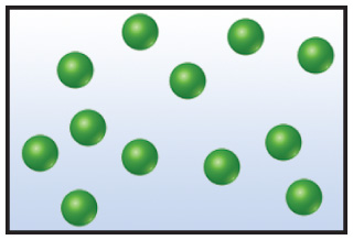 A diagram showing a group of gas molecules.
